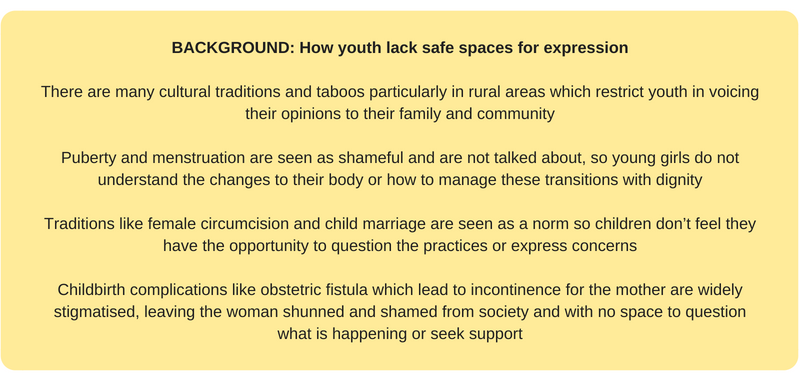 Background on how youth lack safe spaces for expression in Ethiopia